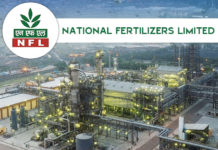National Fertilizer Limited